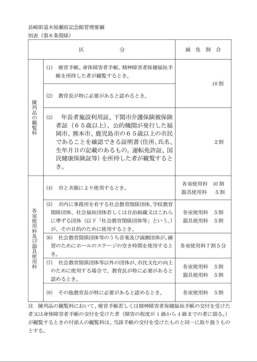 長崎街道木屋瀬宿記念館管理要綱